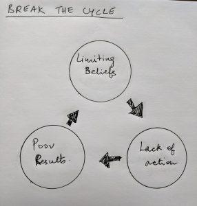 Break the patterns